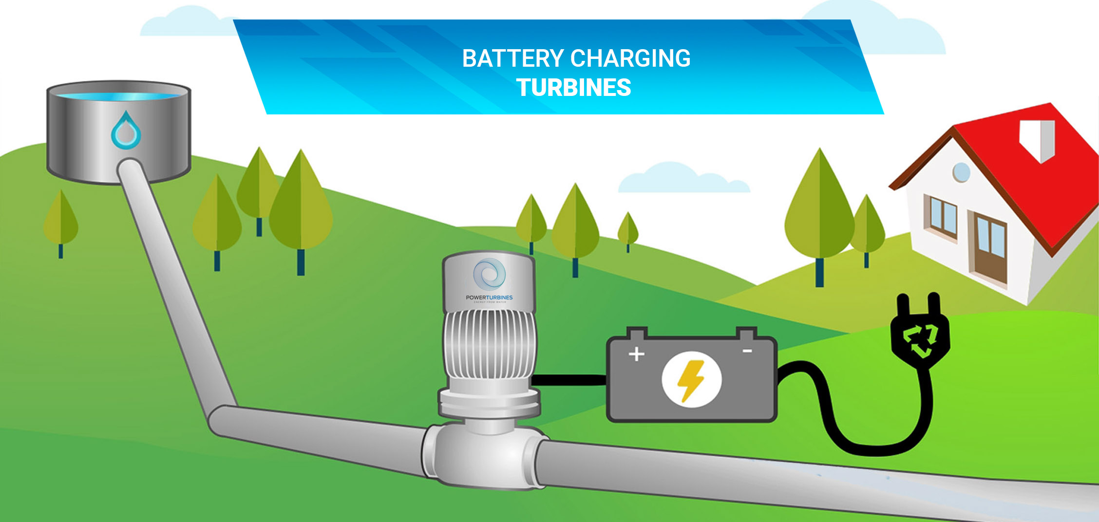 BAttery charging turbines