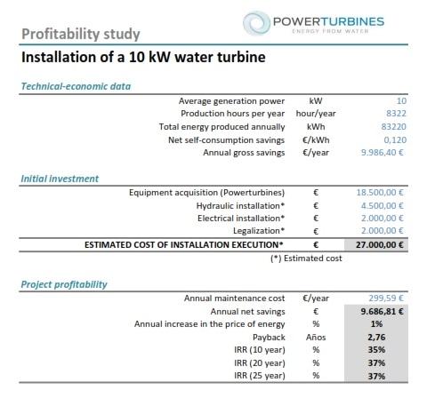 profitability study water turbine